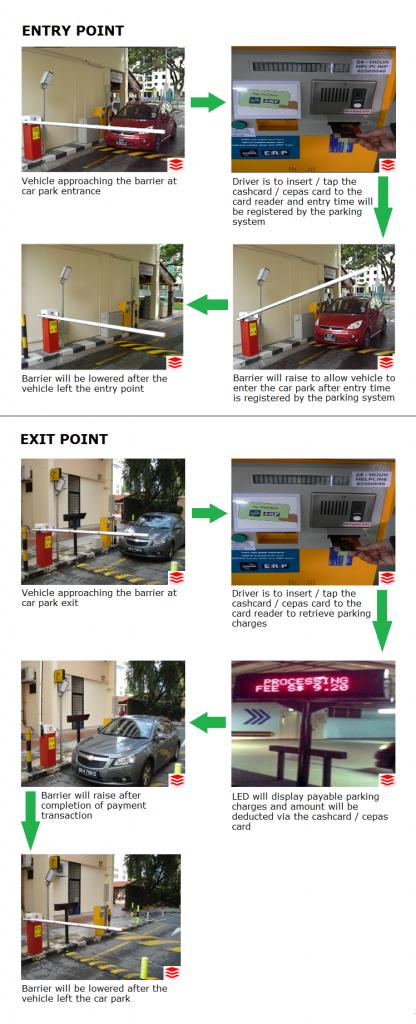 Cashcard / CEPAS System
